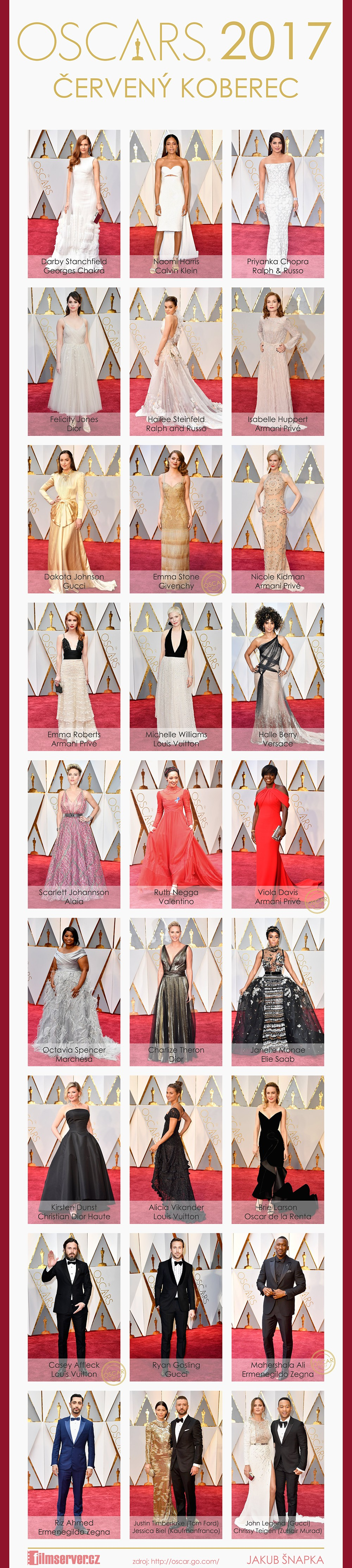 Oscars 2017: red carpet 2017
